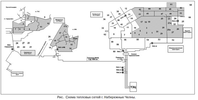 ТЭЦ и тепловые сети п.