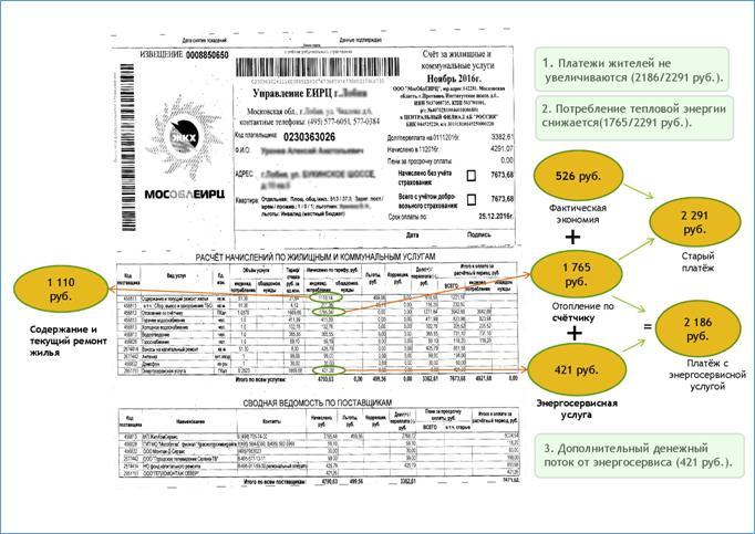 Рисунок. Пример платёжного документа за коммунальные услуги в многоквартирном доме,  где проводятся энергосберегающие мероприятия.