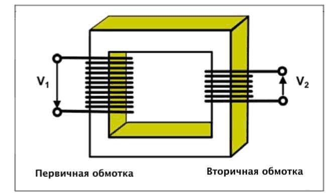 Рисунок. Схема трансформатора