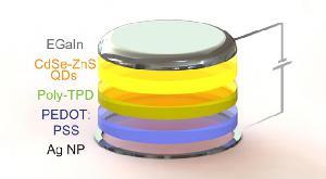 Впервые светодиод напечатали на 3D принтере